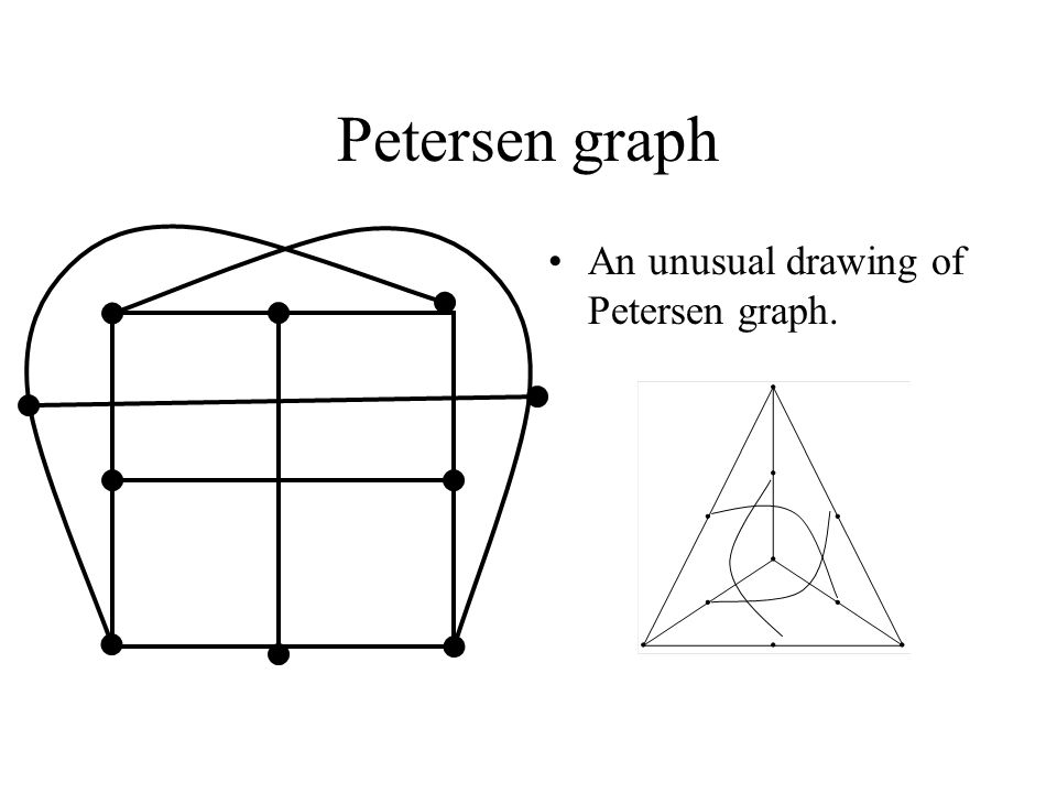 Petersen graph An unusual drawing of Petersen graph.
