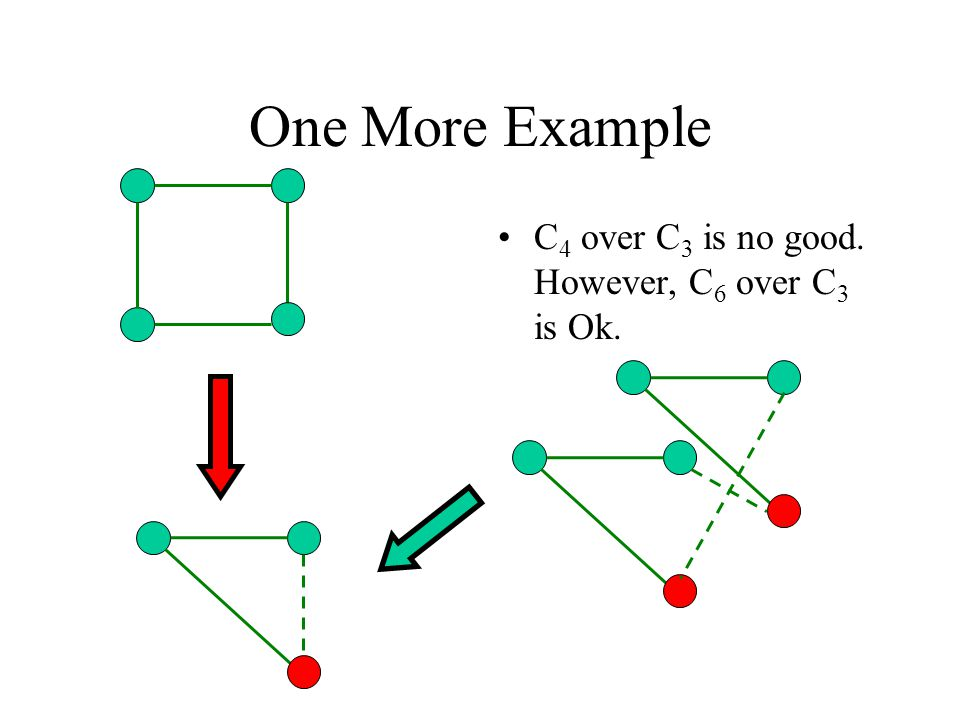 Dipole  n Dipole  n has two vertices joined by n parallel edges.