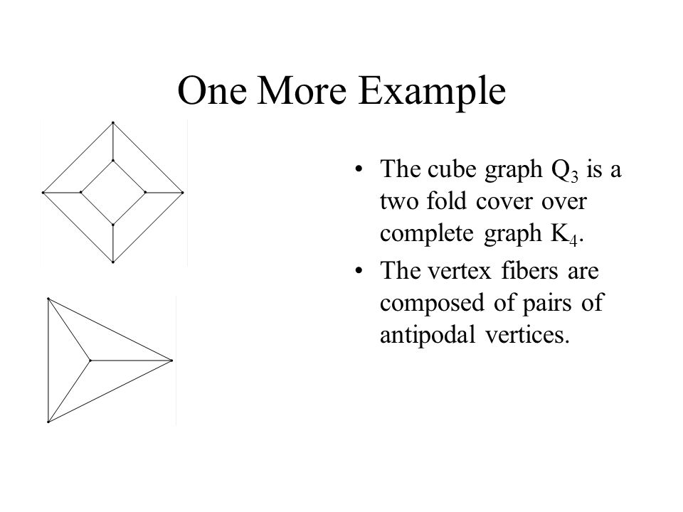Covers over Pregraphs Graph K 4 can be understood as a four- fold cover over a pregraph on one vertex (one loop and one half-edge).