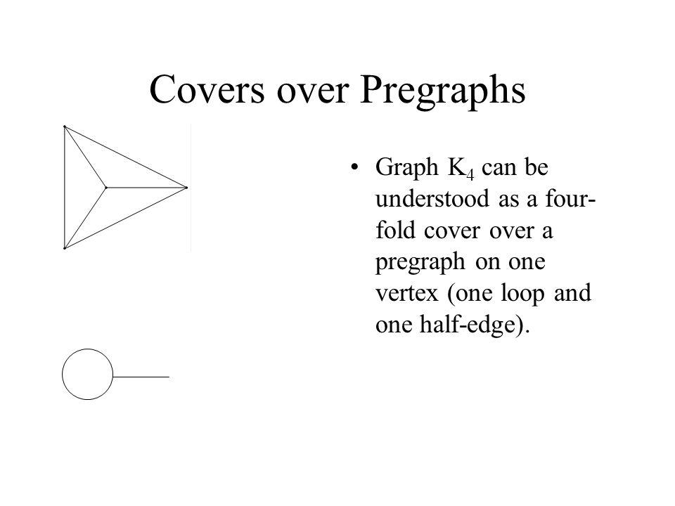 Comon Cover Theorem.