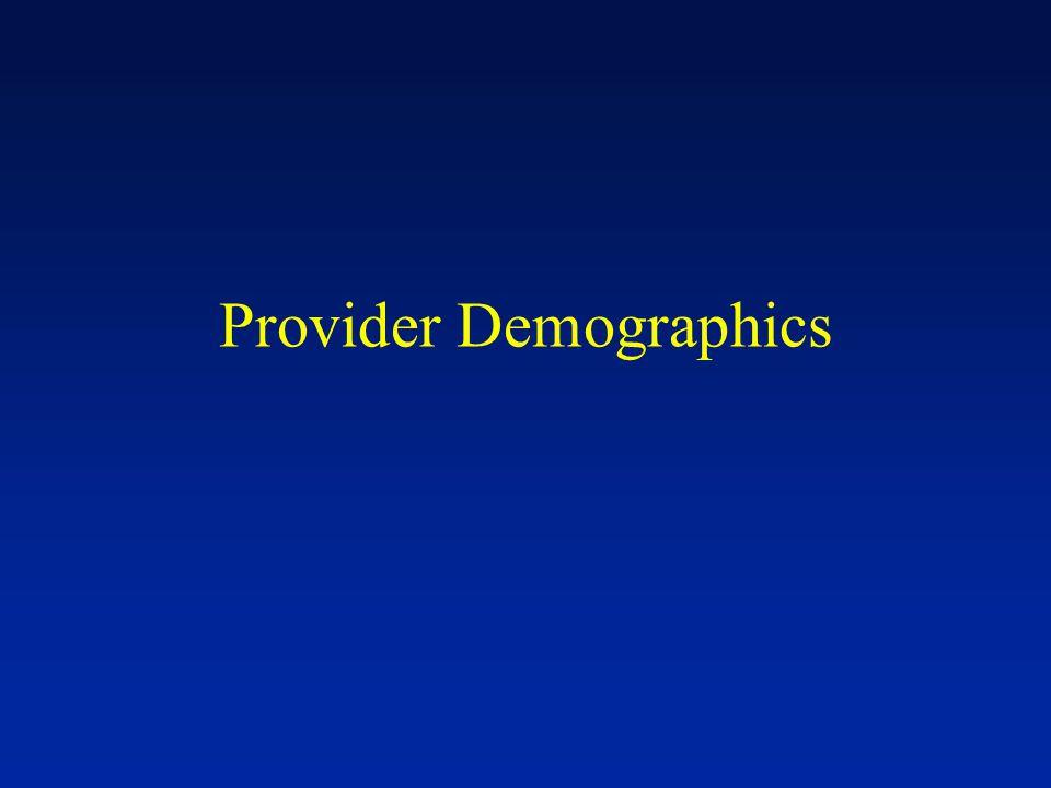 Provider Demographics