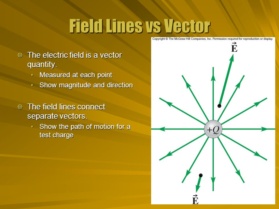 Field Lines vs Vector  The electric field is a vector quantity.