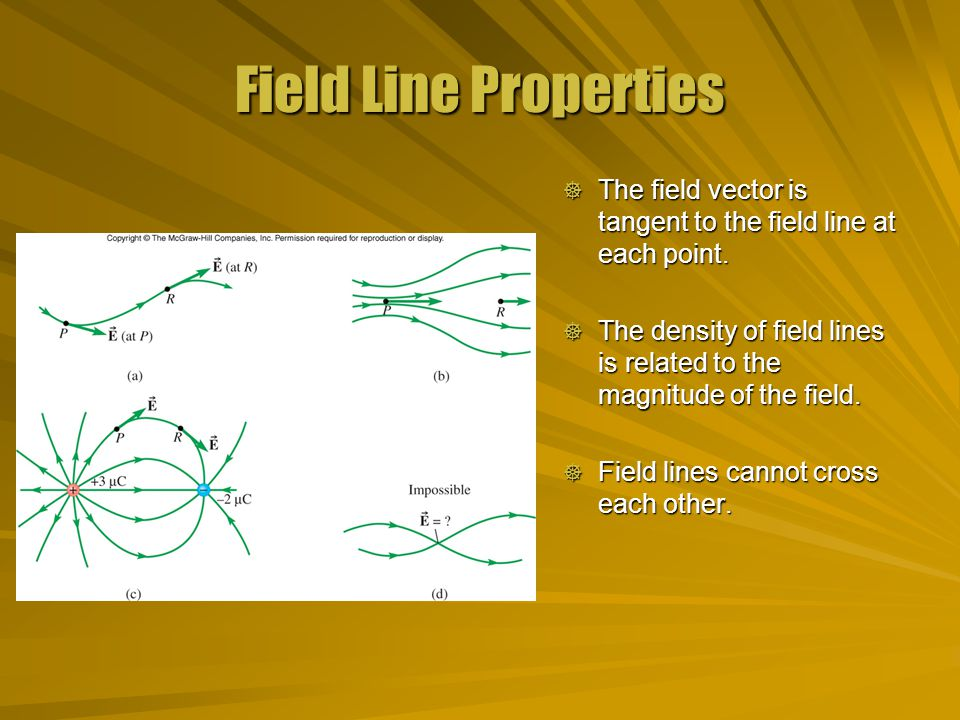 Field Line Properties  The field vector is tangent to the field line at each point.