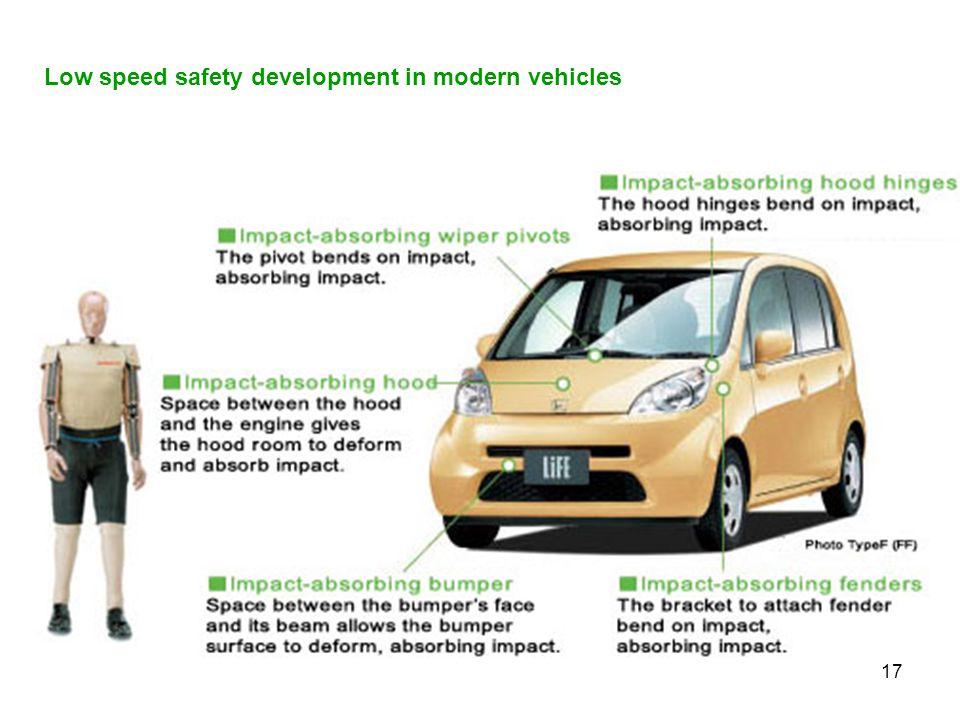 17 Low speed safety development in modern vehicles