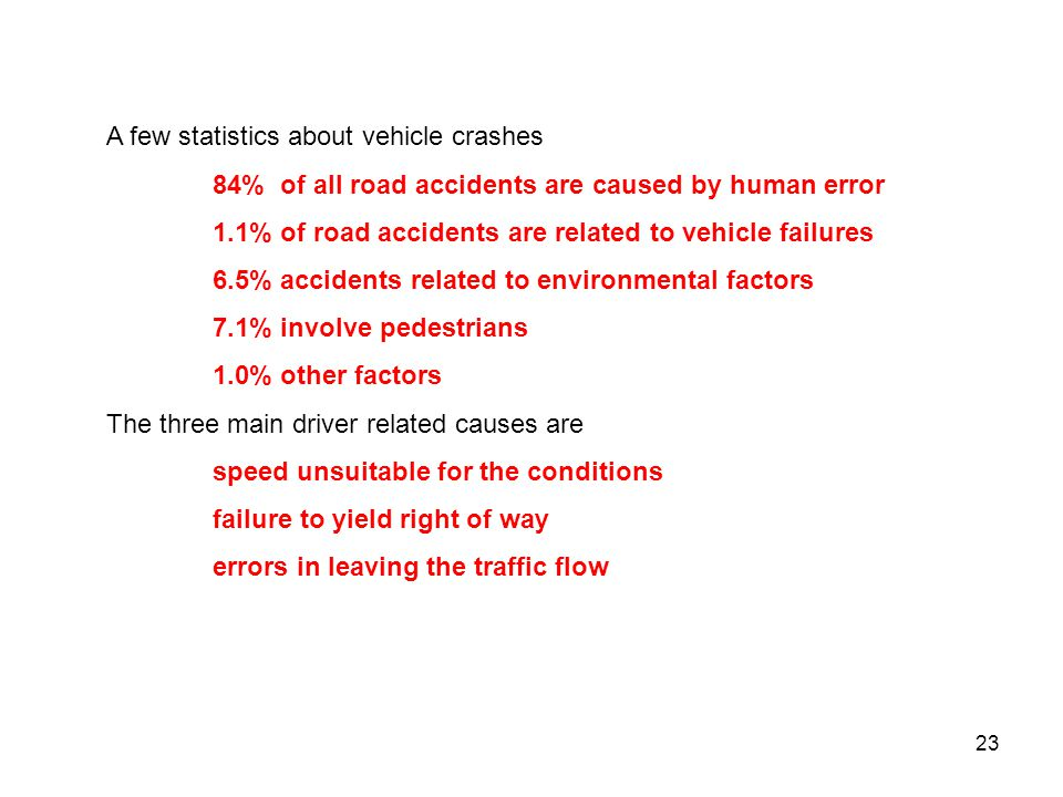 23 A few statistics about vehicle crashes 84% of all road accidents are caused by human error 1.1% of road accidents are related to vehicle failures 6.5% accidents related to environmental factors 7.1% involve pedestrians 1.0% other factors The three main driver related causes are speed unsuitable for the conditions failure to yield right of way errors in leaving the traffic flow