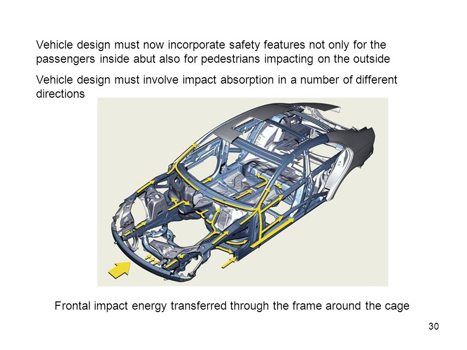 30 Vehicle design must now incorporate safety features not only for the passengers inside abut also for pedestrians impacting on the outside Vehicle design must involve impact absorption in a number of different directions Frontal impact energy transferred through the frame around the cage
