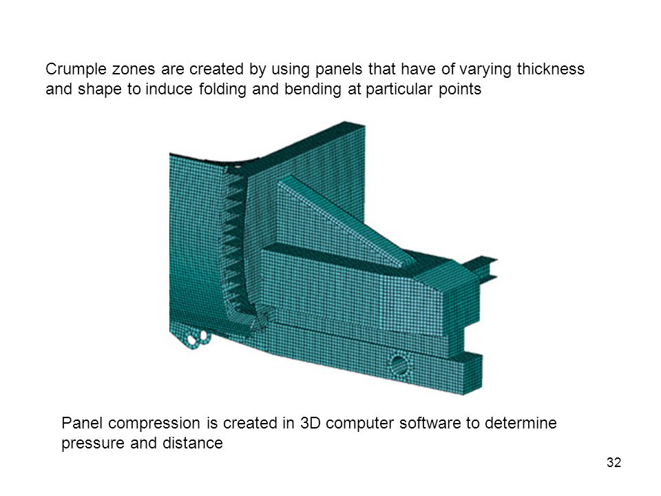 32 Crumple zones are created by using panels that have of varying thickness and shape to induce folding and bending at particular points Panel compression is created in 3D computer software to determine pressure and distance