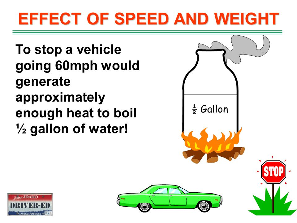 EFFECT OF SPEED AND WEIGHT To stop a vehicle going 60mph would generate approximately enough heat to boil ½ gallon of water.