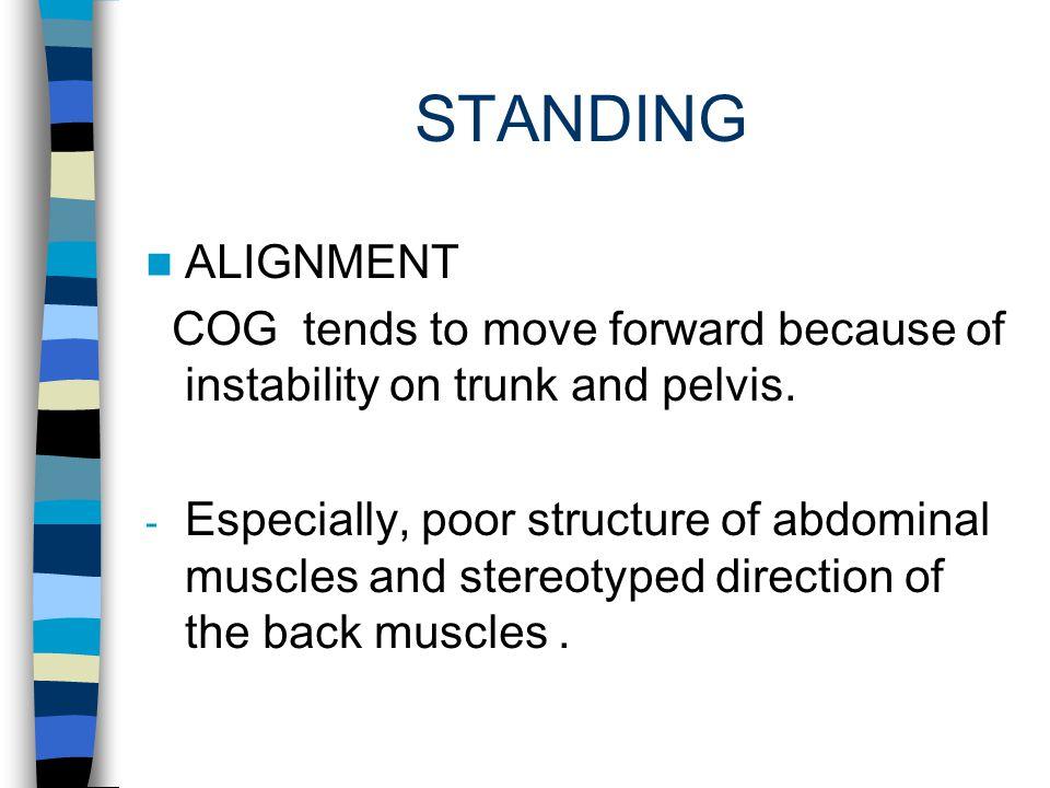 STANDING UP NORMAL 1) Tibillis anterior 2) Rhomboides 3) Trapezius 4) Quadriceps ABNORMAL 1) Rhomboideus 2) Trapezius 3) Tibialis anterior 4) Quadriceps