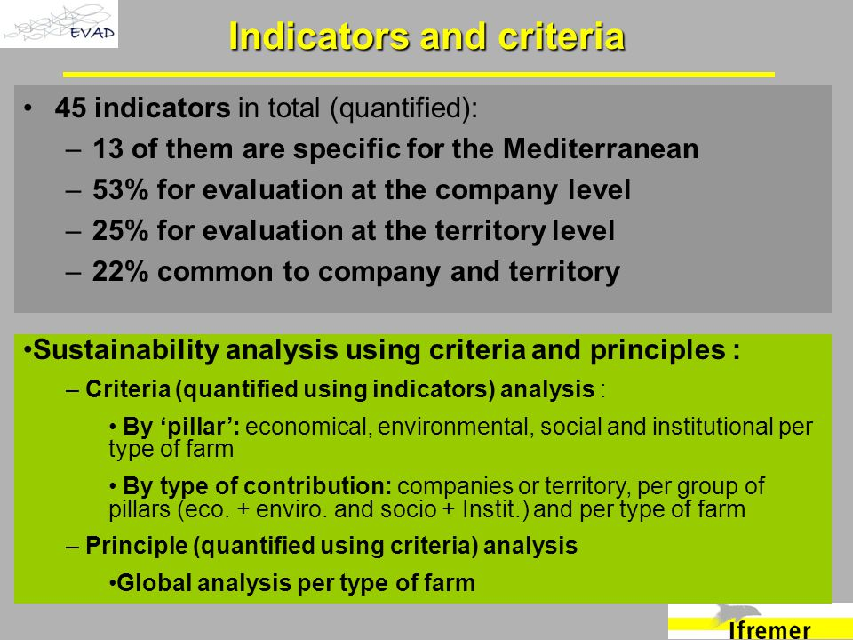 Indicators and criteria 45 indicators in total (quantified): –13 of them are specific for the Mediterranean –53% for evaluation at the company level –25% for evaluation at the territory level –22% common to company and territory Sustainability analysis using criteria and principles : – Criteria (quantified using indicators) analysis : By 'pillar': economical, environmental, social and institutional per type of farm By type of contribution: companies or territory, per group of pillars (eco.