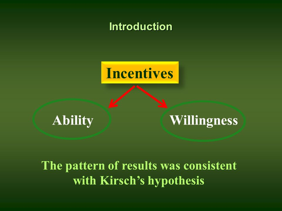 Introduction Incentives AbilityWillingness The pattern of results was consistent with Kirsch's hypothesis