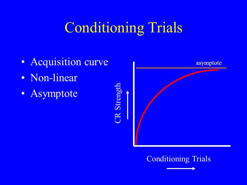 Conditioning Trials Acquisition curve Non-linear Asymptote Conditioning Trials CR Strength asymptote