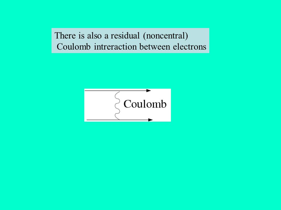 There is also a residual (noncentral) Coulomb intreraction between electrons