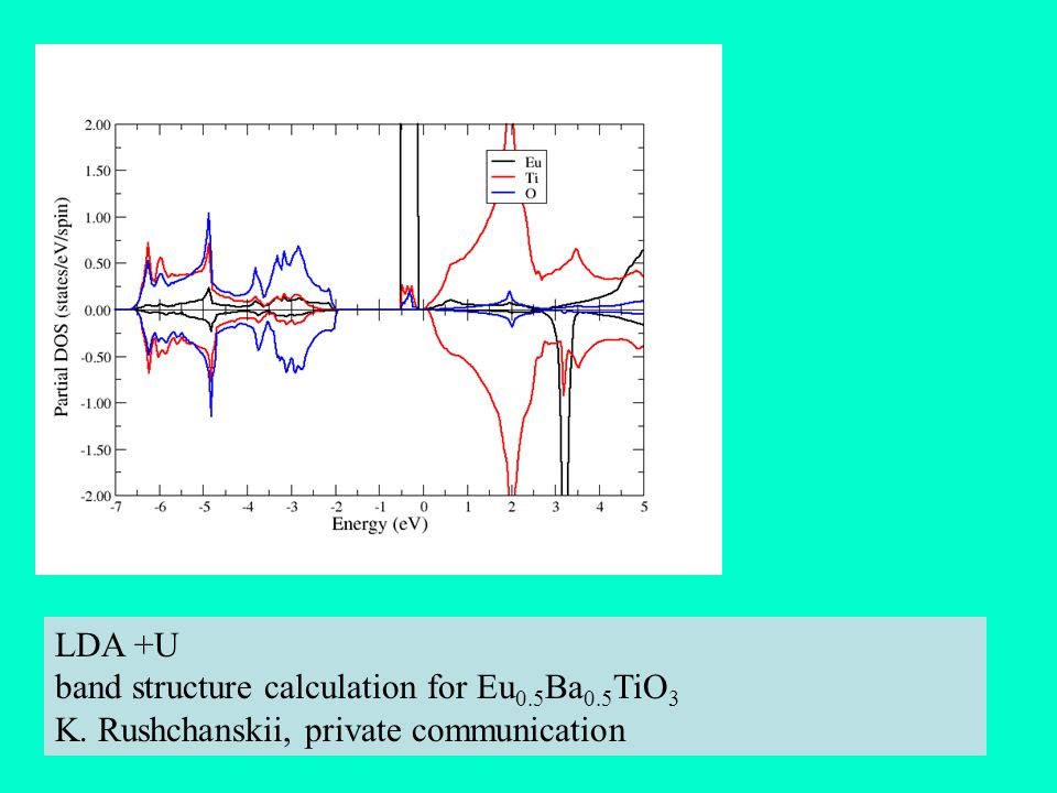 LDA +U band structure calculation for Eu 0.5 Ba 0.5 TiO 3 K. Rushchanskii, private communication