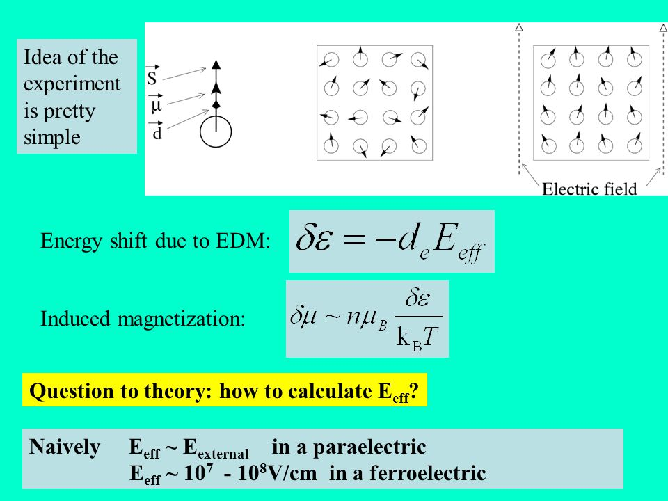 Idea of the experiment is pretty simple Energy shift due to EDM: Induced magnetization: Naively E eff ~ E external in a paraelectric E eff ~ 10 7 - 10