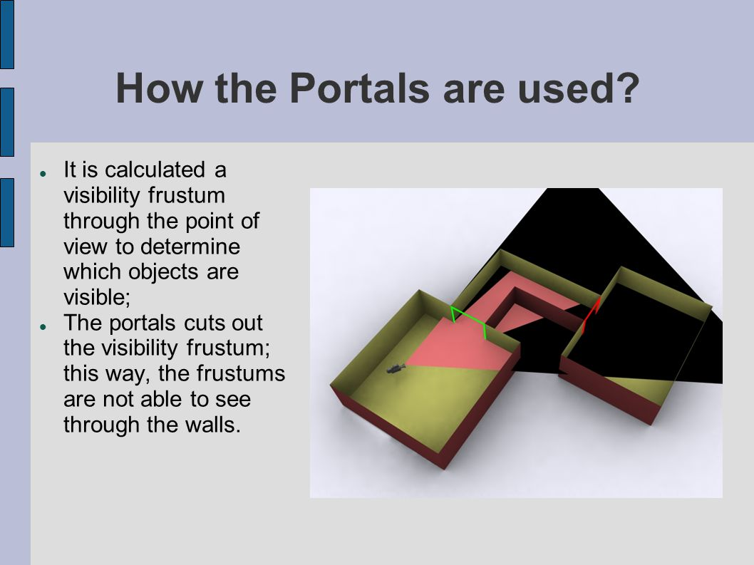 How the Portals are used? It is calculated a visibility frustum through the point of view to determine which objects are visible; The portals cuts out