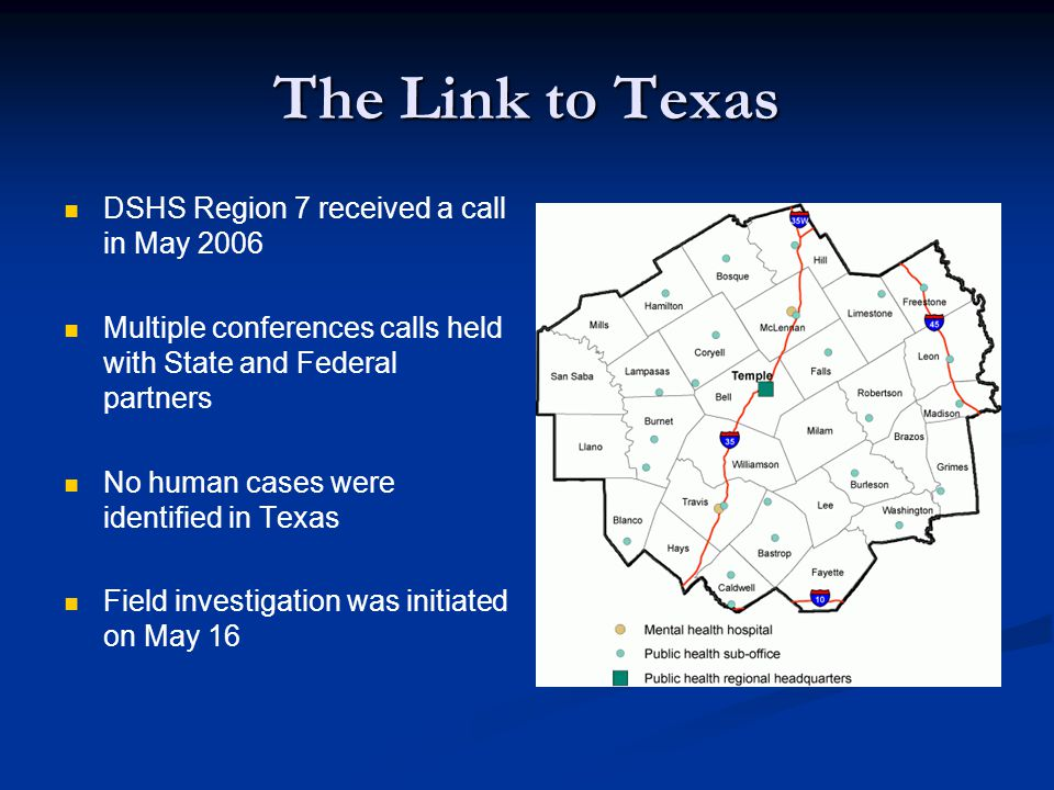 The Link to Texas DSHS Region 7 received a call in May 2006 Multiple conferences calls held with State and Federal partners No human cases were identified in Texas Field investigation was initiated on May 16