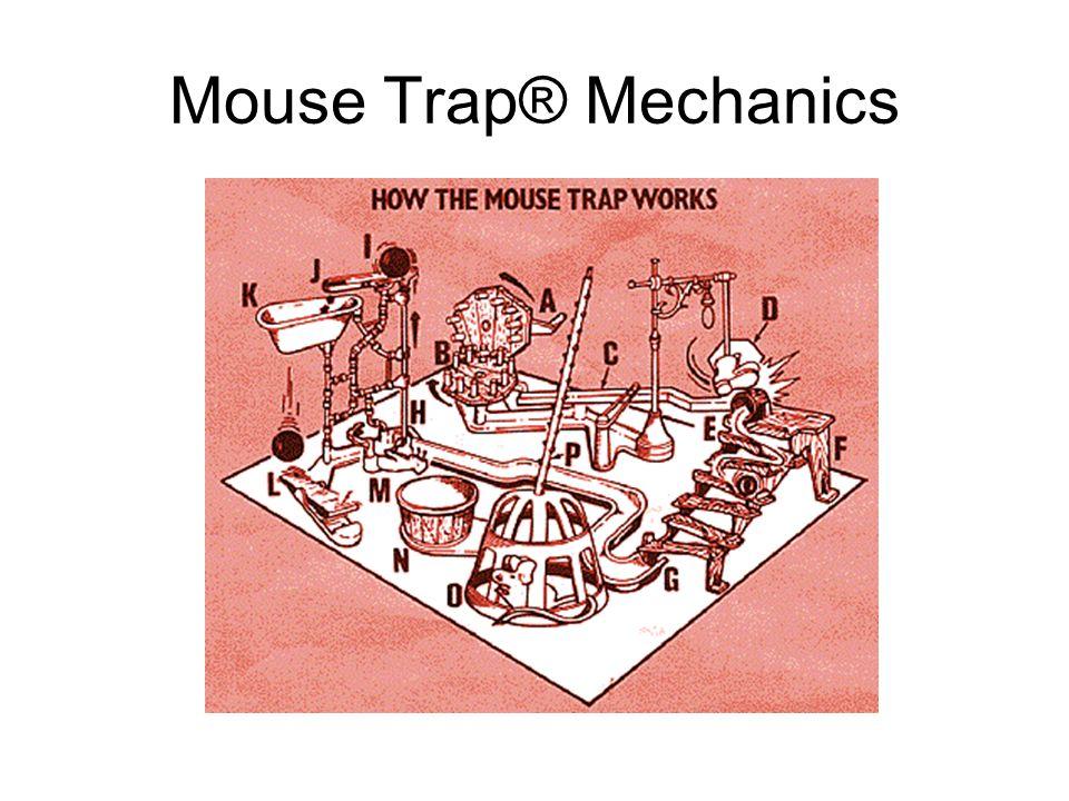 Mouse Trap® Mechanics