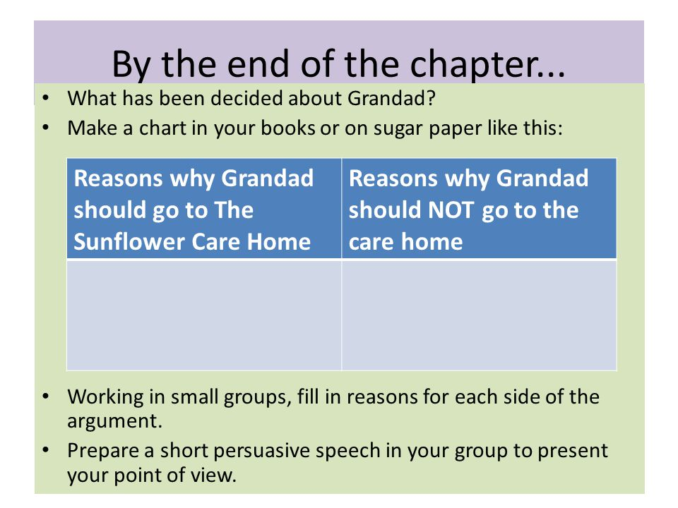 By the end of the chapter...What has been decided about Grandad.