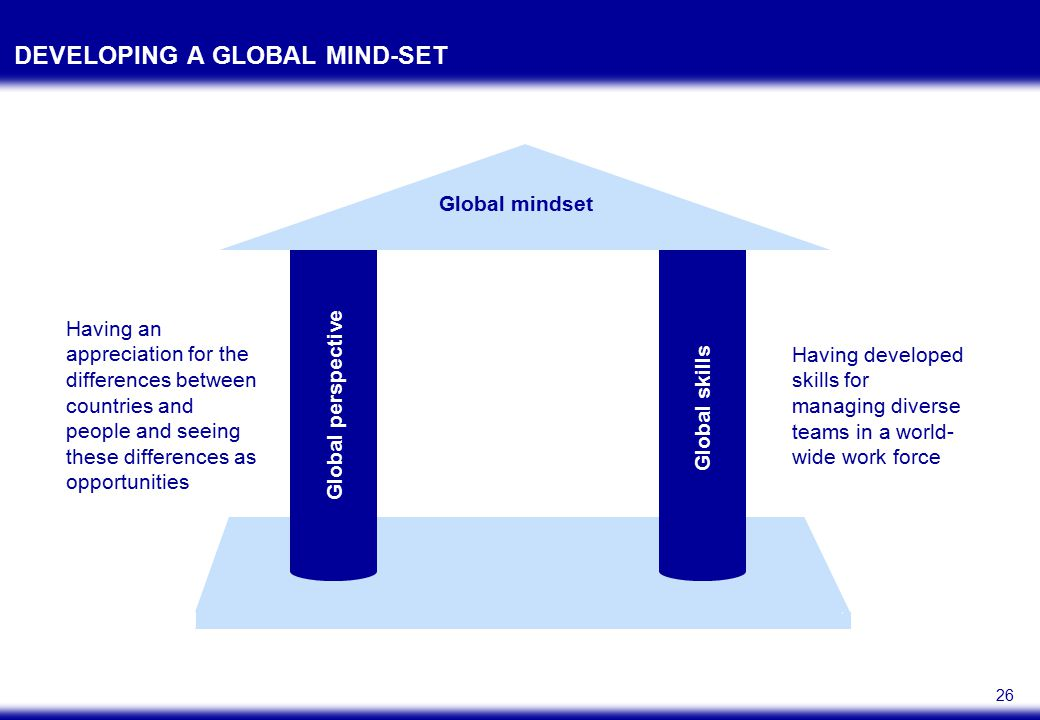 26 DEVELOPING A GLOBAL MIND-SET Having an appreciation for the differences between countries and people and seeing these differences as opportunities