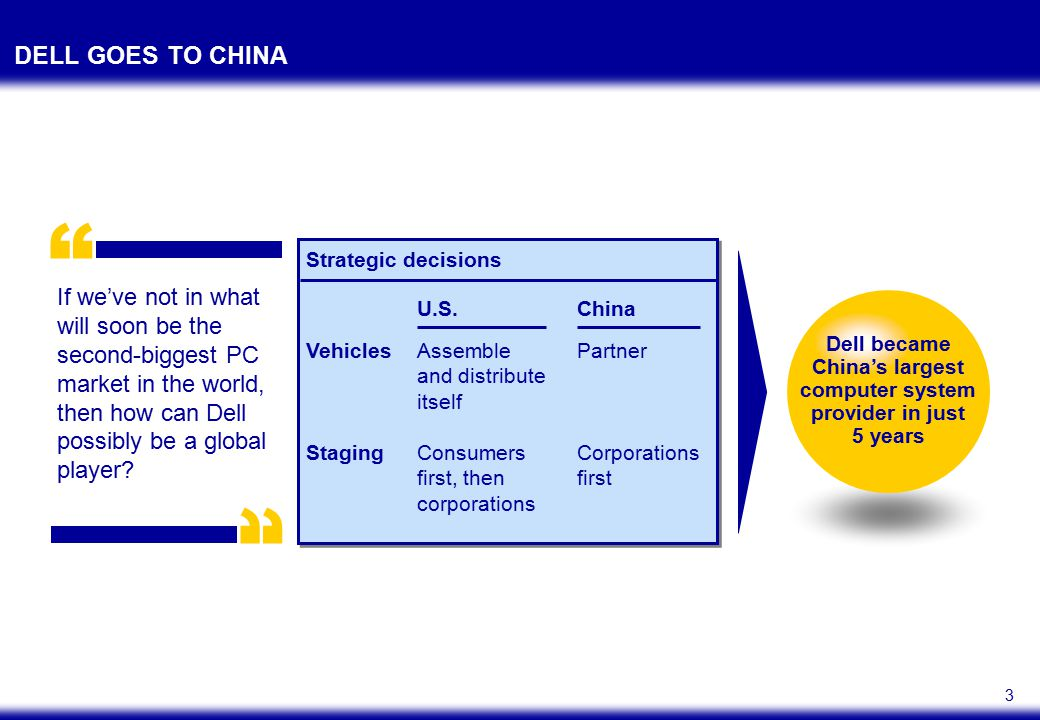 4 INTERNATIONAL STRATEGY AND THE STRATEGY DIAMOND Economic logic Arenas VehiclesStaging Differentiators Arenas Which geographic areas will we enter.