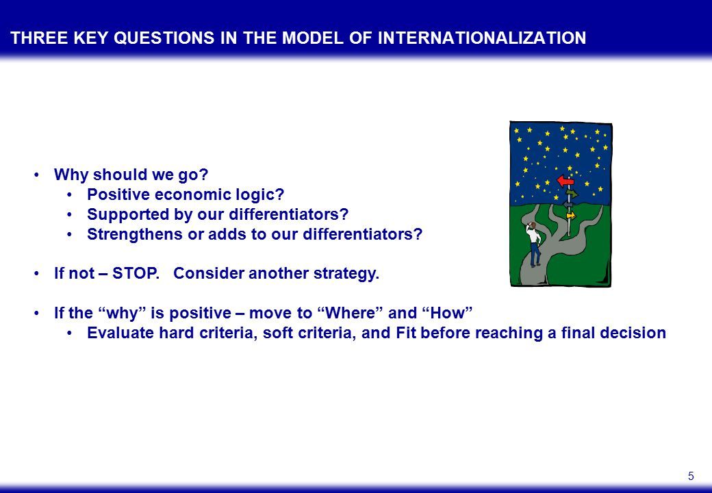 THREE KEY QUESTIONS IN THE MODEL OF INTERNATIONALIZATION 5 Why should we go? Positive economic logic? Supported by our differentiators? Strengthens or