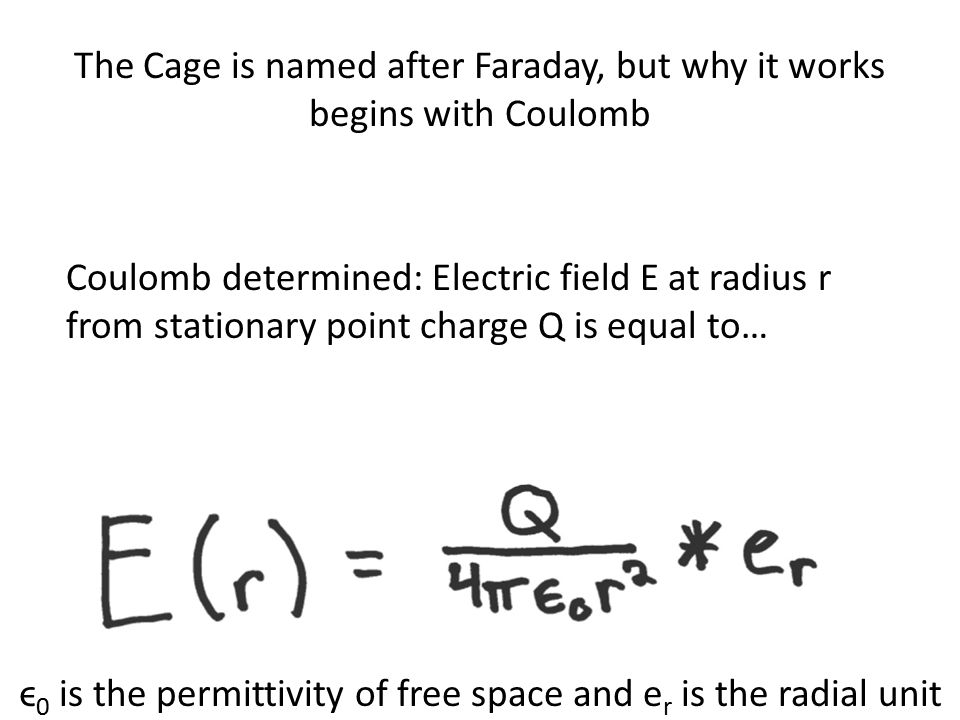 The Cage is named after Faraday, but why it works begins with Coulomb Coulomb determined: Electric field E at radius r from stationary point charge Q is equal to… ϵ 0 is the permittivity of free space and e r is the radial unit vector
