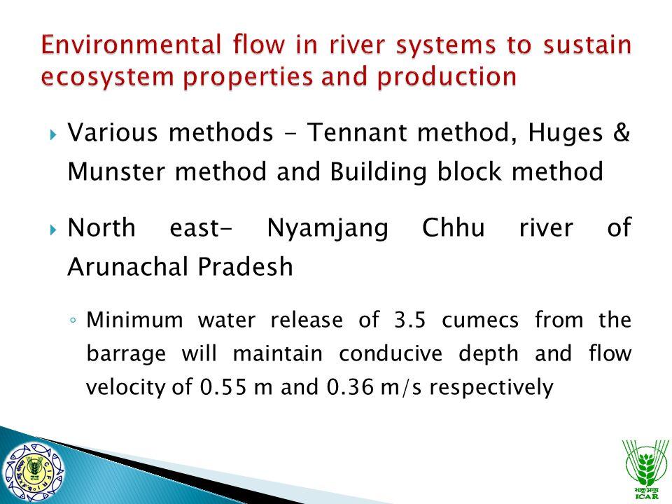  Various methods - Tennant method, Huges & Munster method and Building block method  North east- Nyamjang Chhu river of Arunachal Pradesh ◦ Minimum