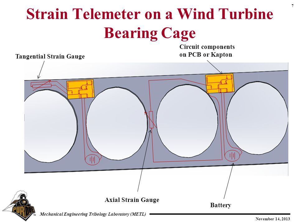 7 November 14, 2013 Mechanical Engineering Tribology Laboratory (METL) Strain Telemeter on a Wind Turbine Bearing Cage Battery Axial Strain Gauge Circuit components on PCB or Kapton Tangential Strain Gauge