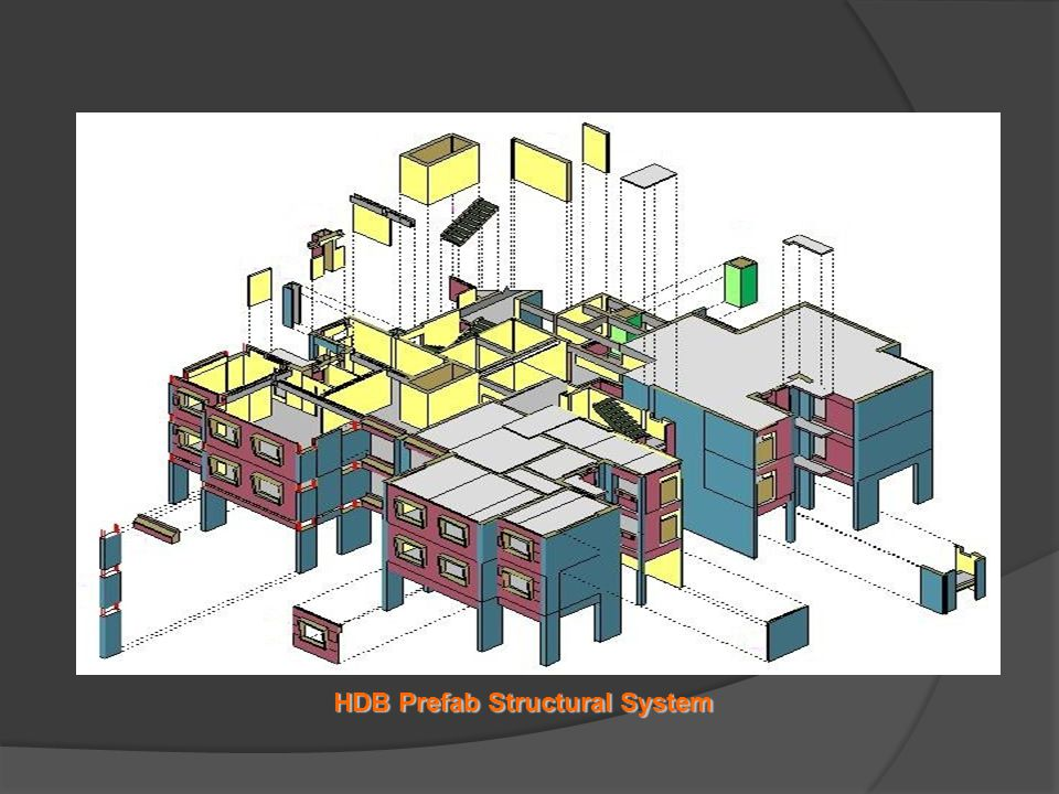 HDB Prefab Structural System
