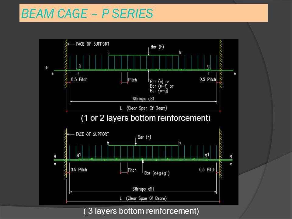 BEAM CAGE – P SERIES P SERIES – Main Reinforcement & Stirrup (1 or 2 layers bottom reinforcement) ( 3 layers bottom reinforcement)