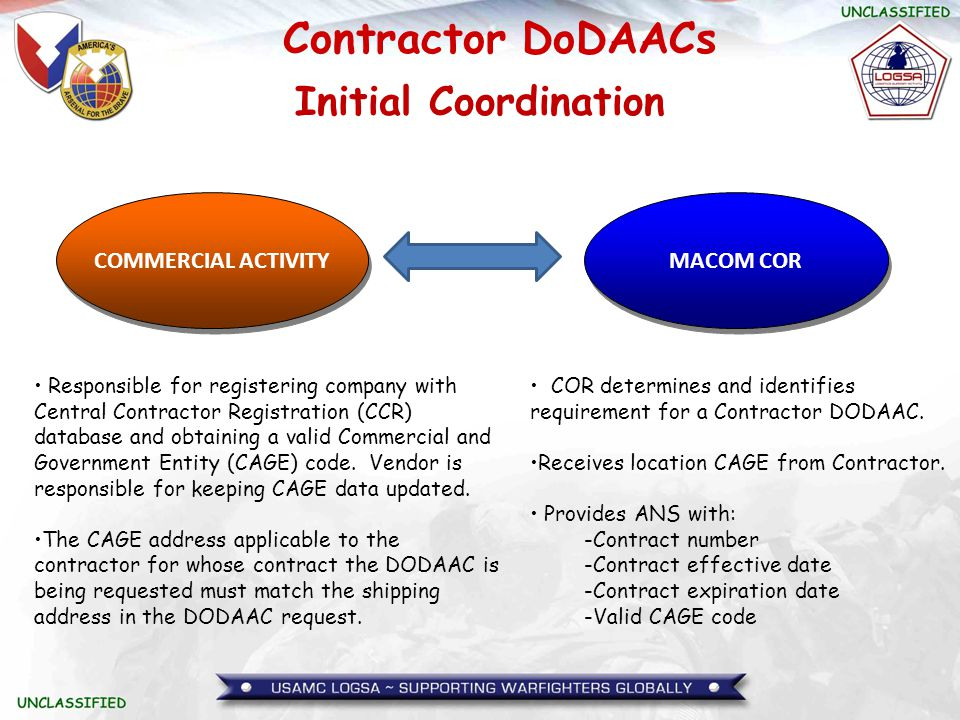 Contractor DoDAACs Army Network Station (ANS) Coordinator Reviews submitted new or change requests from the COR to ensure all necessary information is provided including: Contract Number, Contract Expiration Date, SPLC address, FSN, etc.
