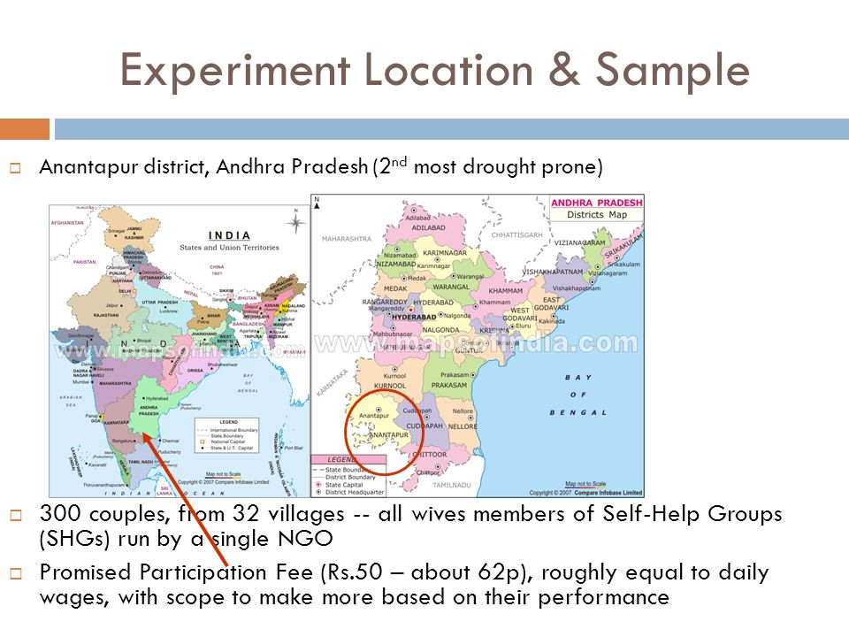 Experiment Location & Sample  Anantapur district, Andhra Pradesh (2 nd most drought prone)  300 couples, from 32 villages -- all wives members of Se
