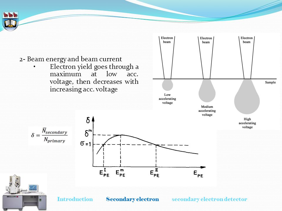 Introduction Secondary electron secondary electron detector 2- Beam energy and beam current Electron yield goes through a maximum at low acc.