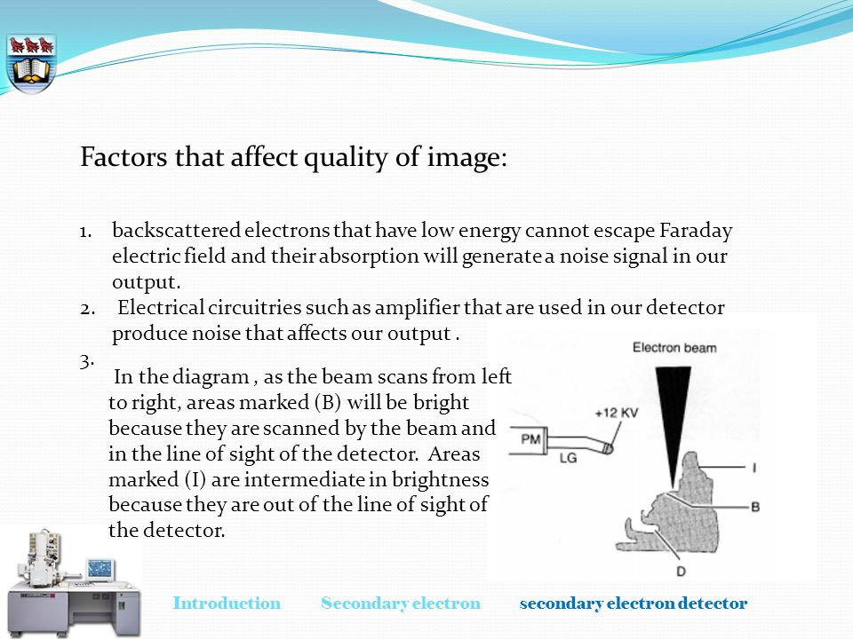 Introduction Secondary electron secondary electron detector Factors that affect quality of image: 1.backscattered electrons that have low energy cannot escape Faraday electric field and their absorption will generate a noise signal in our output.
