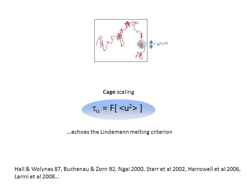   = F[ ] 1/2 Cage scaling …echoes the Lindemann melting criterion Hall & Wolynes 87, Buchenau & Zorn 92, Ngai 2000, Starr et al 2002, Harrowell et al 2006, Larini et al 2008…