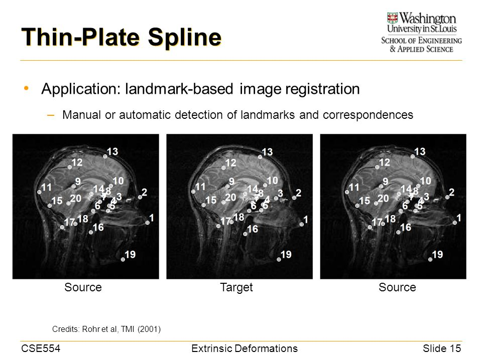 CSE554Extrinsic DeformationsSlide 15 Thin-Plate Spline Application: landmark-based image registration – Manual or automatic detection of landmarks and correspondences SourceTargetSource Credits: Rohr et al, TMI (2001)