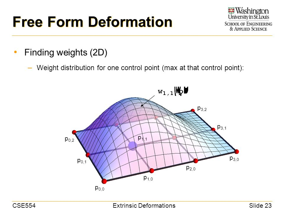 CSE554Extrinsic DeformationsSlide 23 Free Form Deformation Finding weights (2D) – Weight distribution for one control point (max at that control point): p 0,0 p 0,1 p 0,2 p 1,0 p 1,1 p 2,0 p 3,0 p 3,1 p 3,2