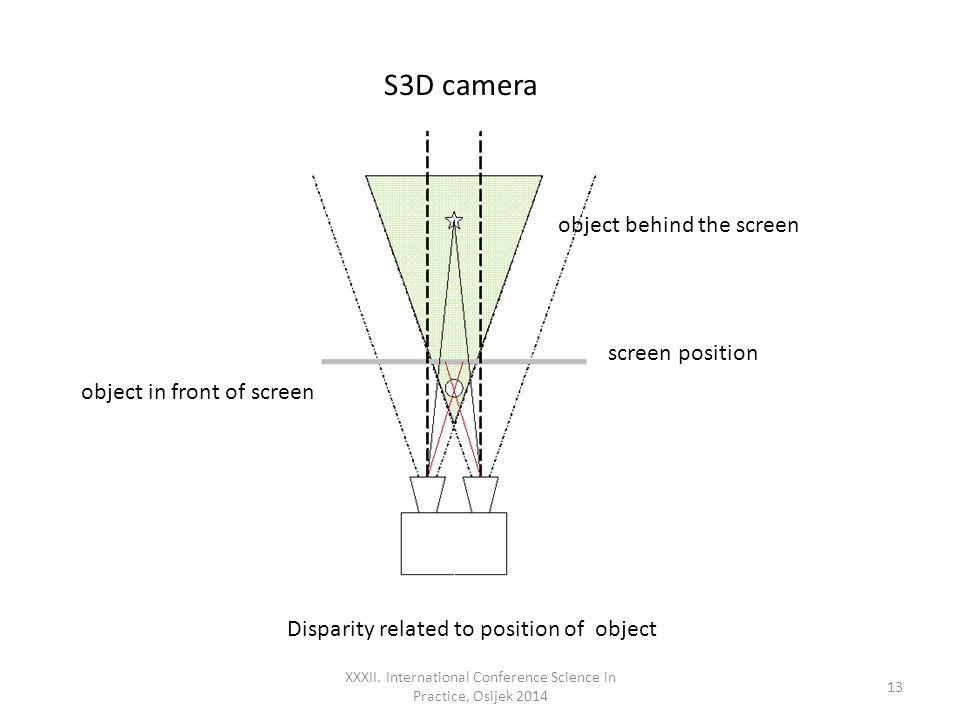 S3D camera XXXII.