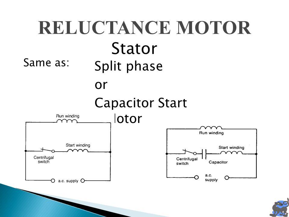RELUCTANCE MOTOR Same as: Split phase or Capacitor Start Motor Stator