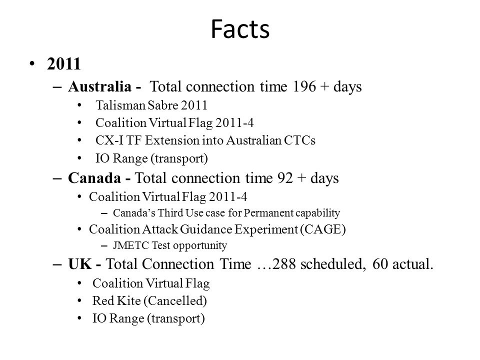 Facts Initiatives and Programs – Joint National Training Capability (JNTC – Joint Combined Training Capability (JCTC) – North American Aerospace Defense (NORAD) – ABCA Armies – Maritime Training and Educational Capabilities Exercises – Unified Endeavor – Vigilant Shield – Red Kite – Coalition Virtual Flag – Talisman Sabre Experiments – Allied Auroras – Coalition Attack Guidance Experiment (CAGE)