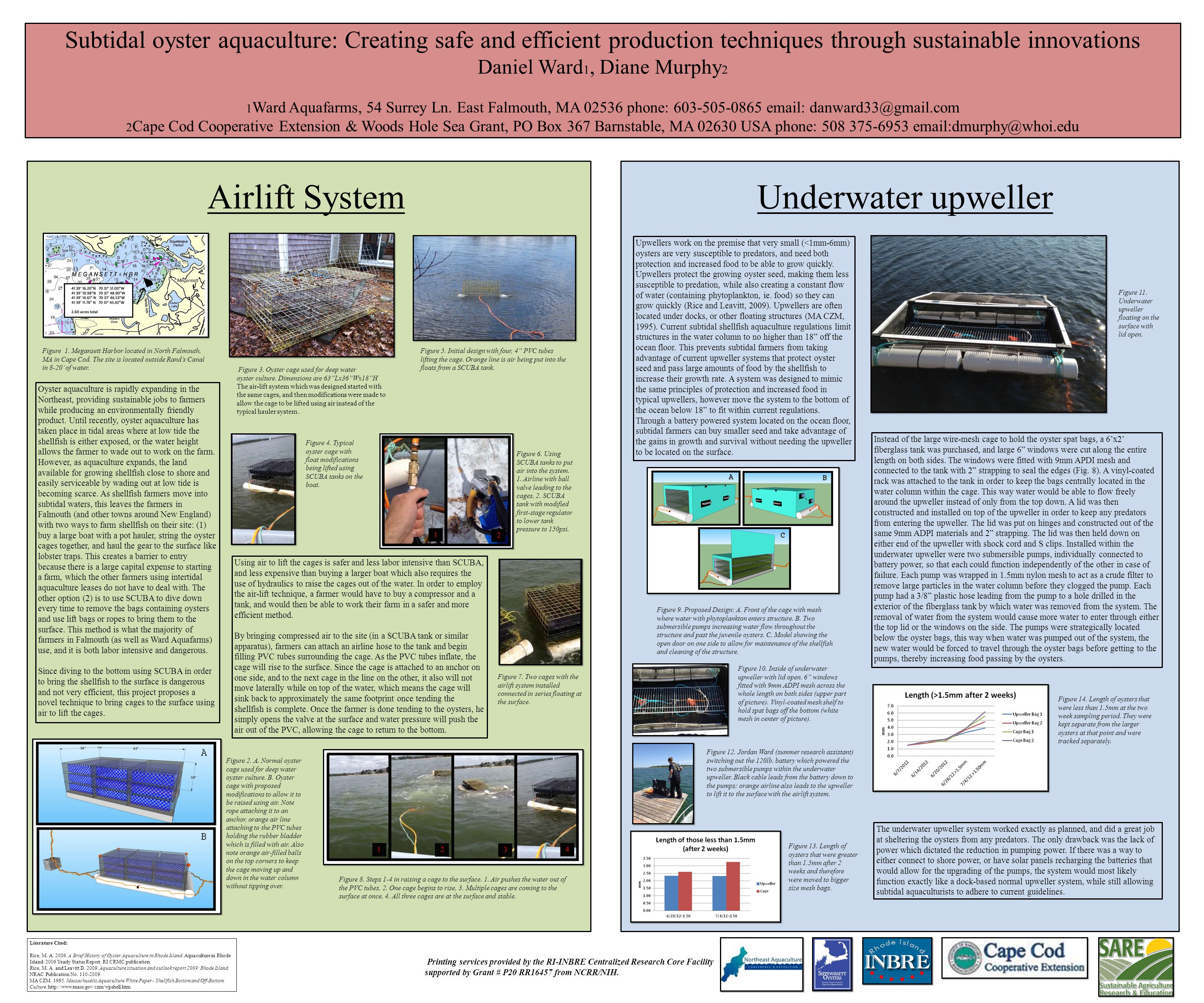 Subtidal oyster aquaculture: Creating safe and efficient production techniques through sustainable innovations Daniel Ward 1, Diane Murphy 2 1 Ward Aq