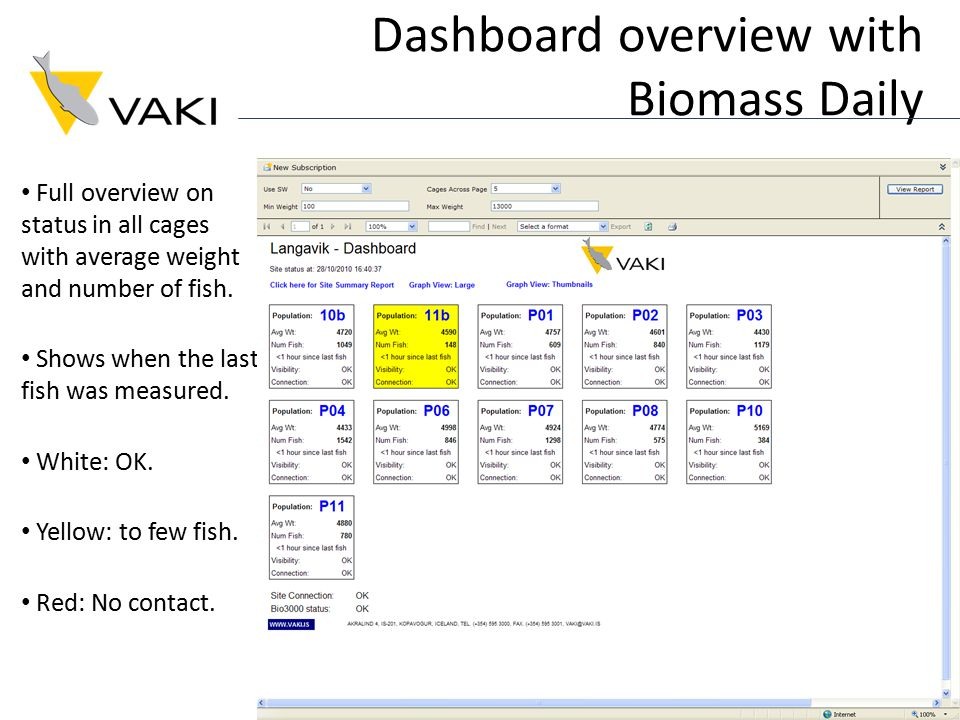 Dashboard overview with Biomass Daily Full overview on status in all cages with average weight and number of fish. Shows when the last fish was measur