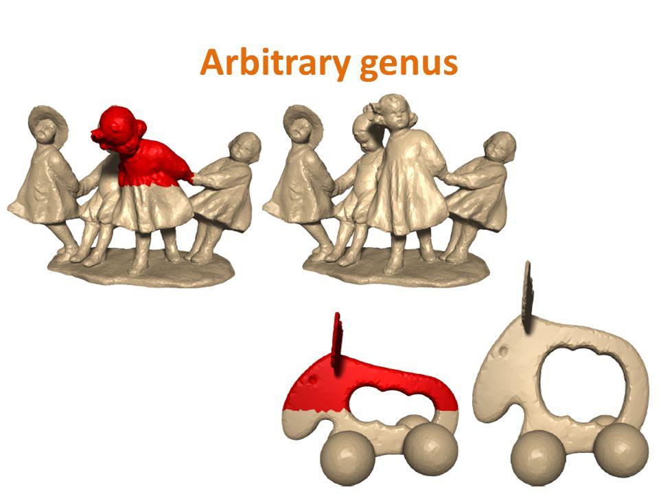 Arbitrary genus
