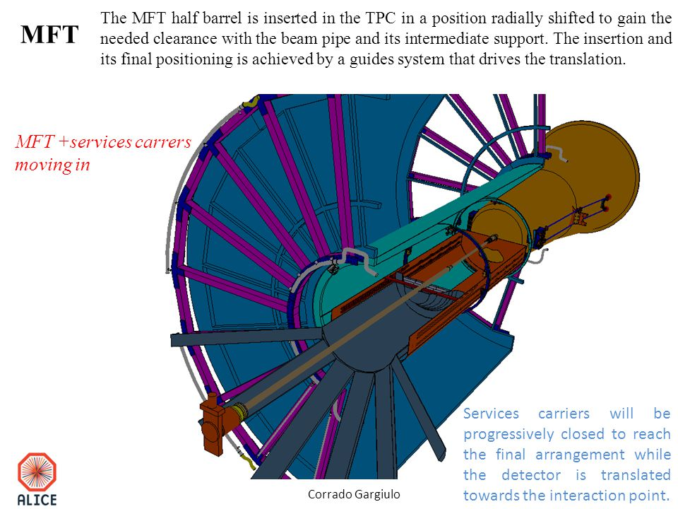 MFT Corrado Gargiulo MFT +services carrers moving in The MFT half barrel is inserted in the TPC in a position radially shifted to gain the needed clearance with the beam pipe and its intermediate support.