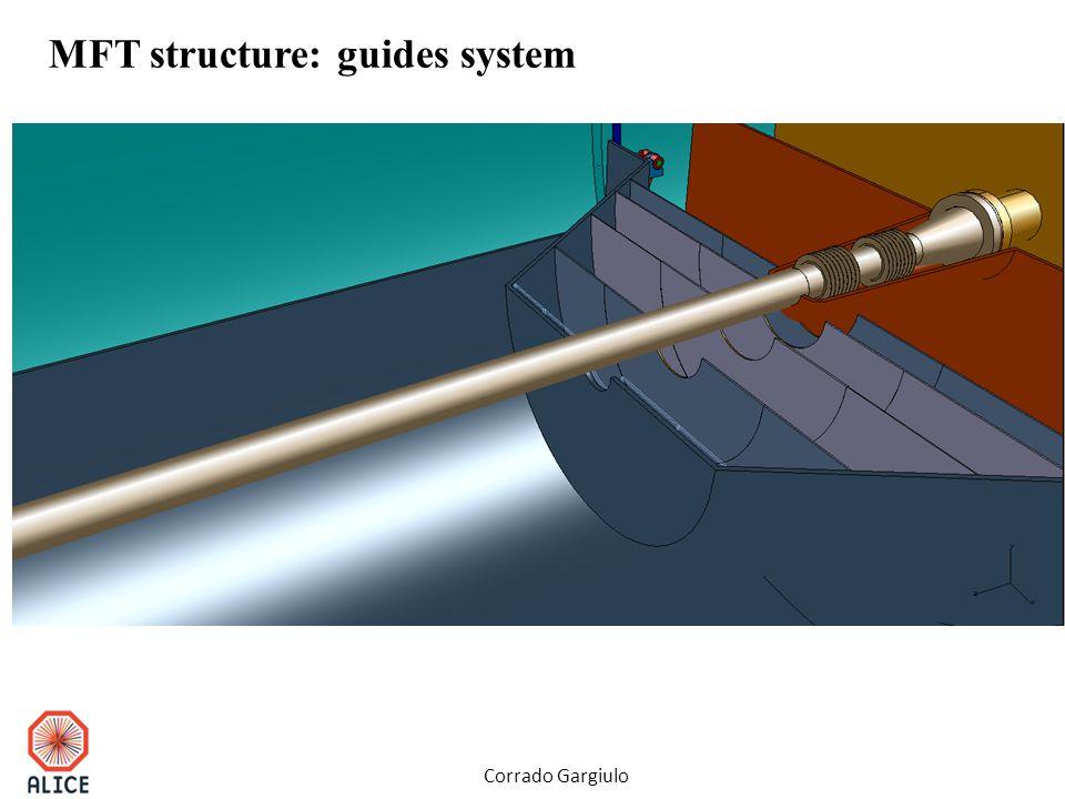 MFT structure: guides system Corrado Gargiulo