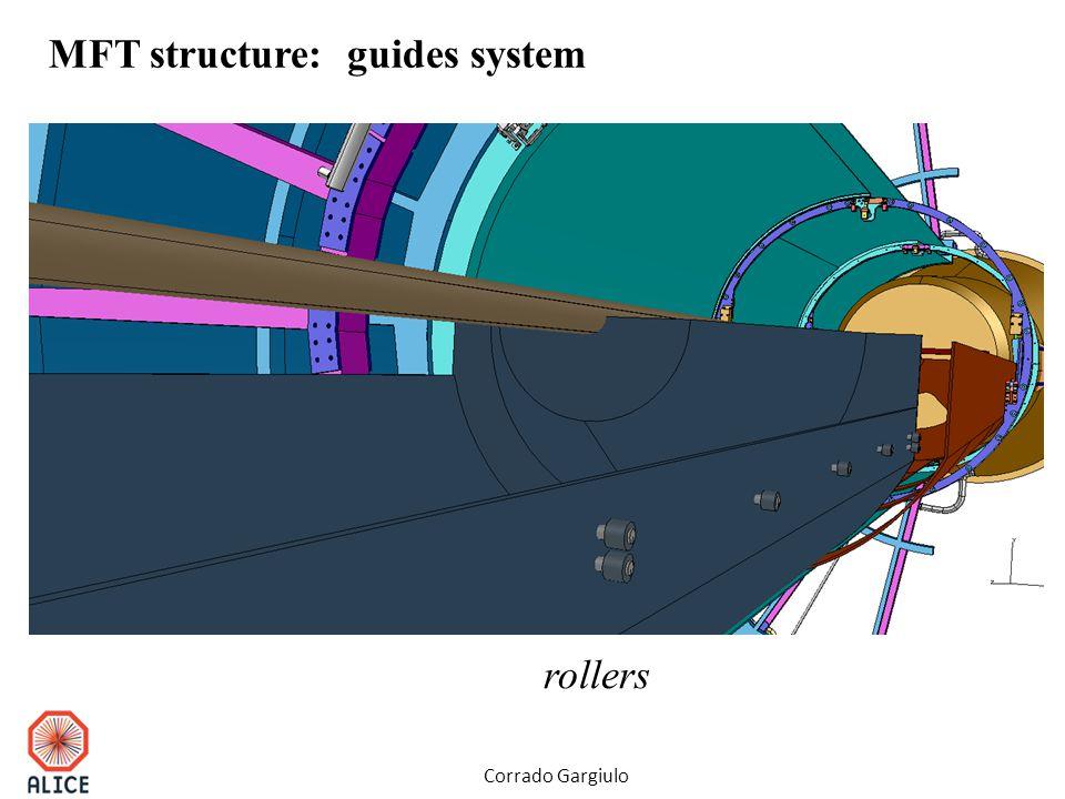 MFT structure: guides system rollers Corrado Gargiulo
