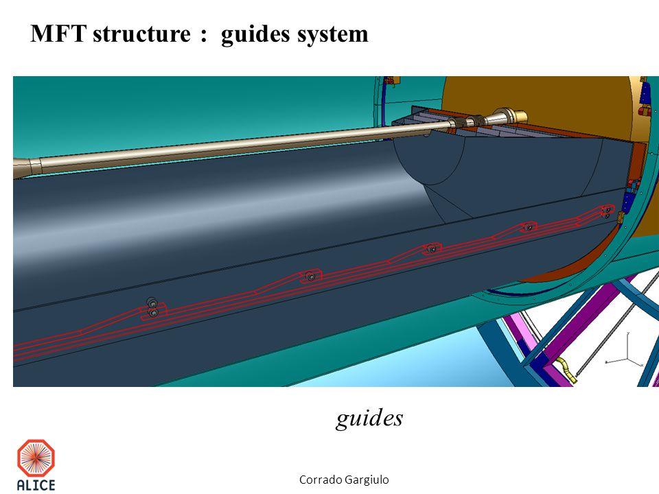 MFT structure : guides system guides Corrado Gargiulo