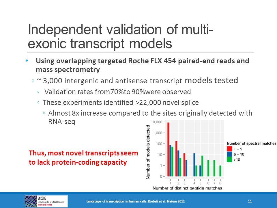 Independent validation of multi- exonic transcript models Landscape of transcription in human cells, Djebali et al. Nature 2012 11 Using overlapping t