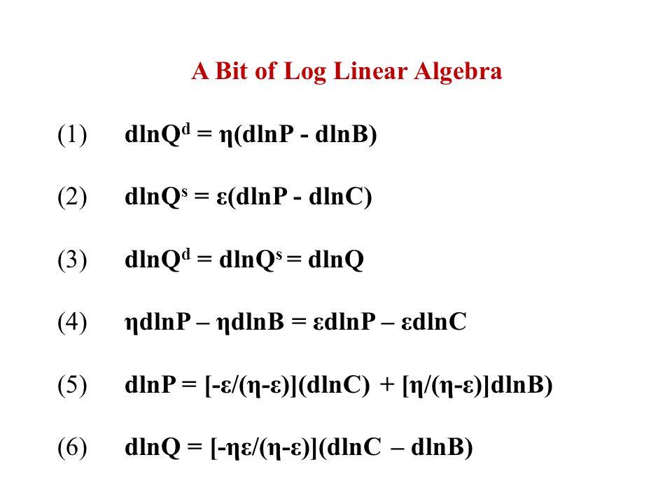 A Bit of Log Linear Algebra (1)dlnQ d = η(dlnP - dlnB) (2)dlnQ s = ε(dlnP - dlnC) (3)dlnQ d = dlnQ s = dlnQ (4)ηdlnP – ηdlnB = εdlnP – εdlnC (5)dlnP = [-ε/(η-ε)](dlnC) + [η/(η-ε)]dlnB) (6)dlnQ = [-ηε/(η-ε)](dlnC – dlnB)